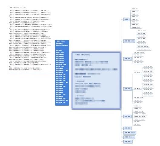 アドセンスブログ 月3万円 ブログ設計
